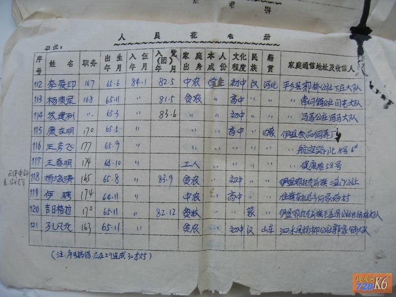 1984年度唐山场站新兵连花名册